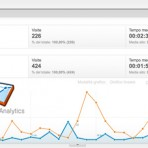Rapporti personalizzati di Google Analytics